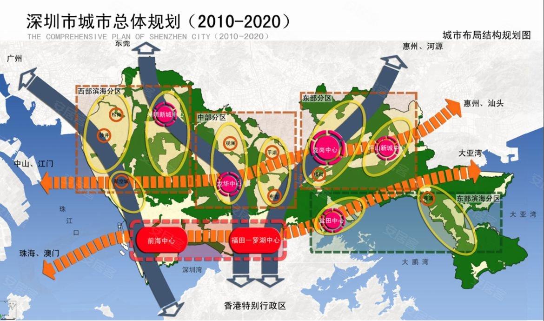 深圳市城市总体规划图(2010-2020)
