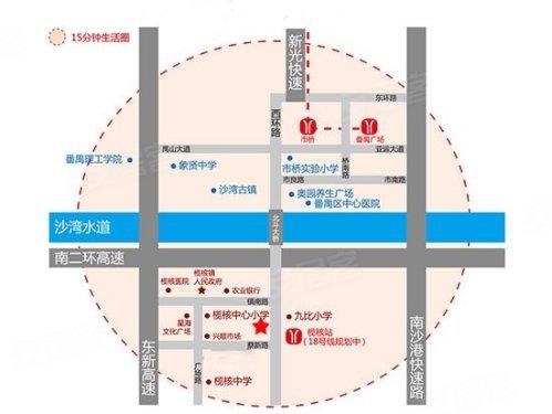 医院景观设计功能分区