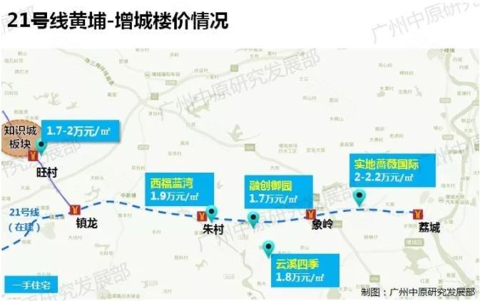 人口 教育 地铁变局 2018年楼市机会在哪里 -广州房产