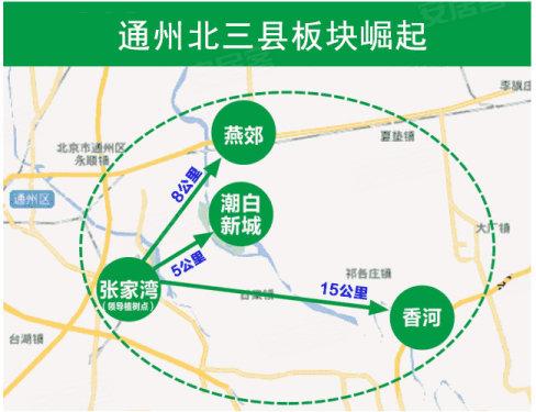 北京人口图鉴:城市外溢效应下潮白新城打造下一站新中心