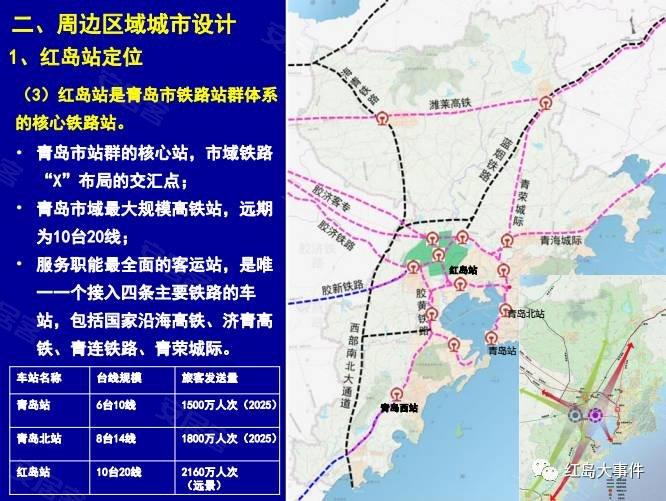 山东层面(连接山东半岛铁路与陆路交通系统的区域性节点),青岛层面