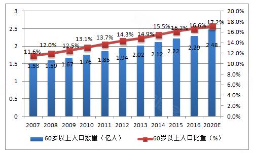 2020人口数_2020人口普查