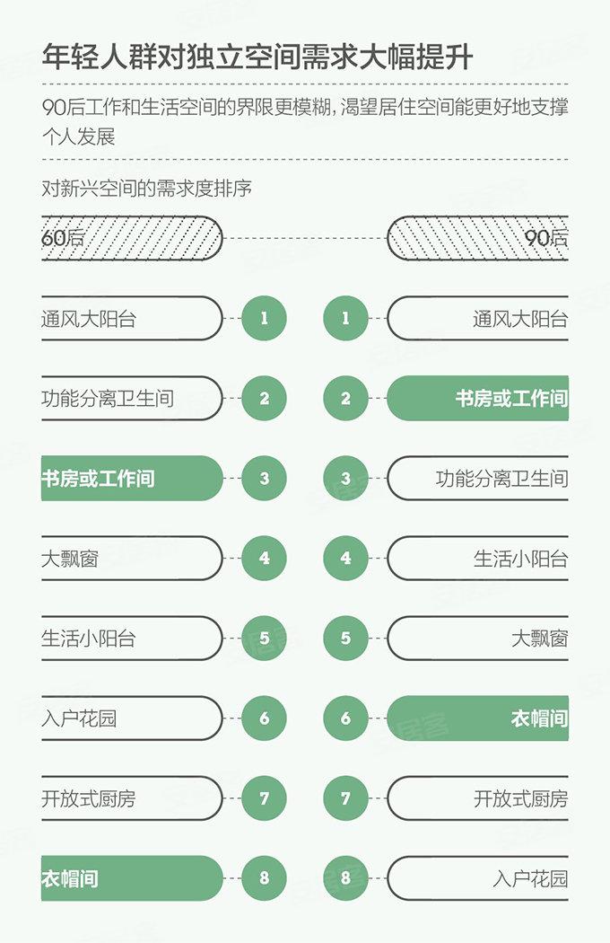//pic1.ajkimg.com/display/xinfang/0ddfc71c34fd7e53d38968715136dac2/680x1050n.jpg插图(7)