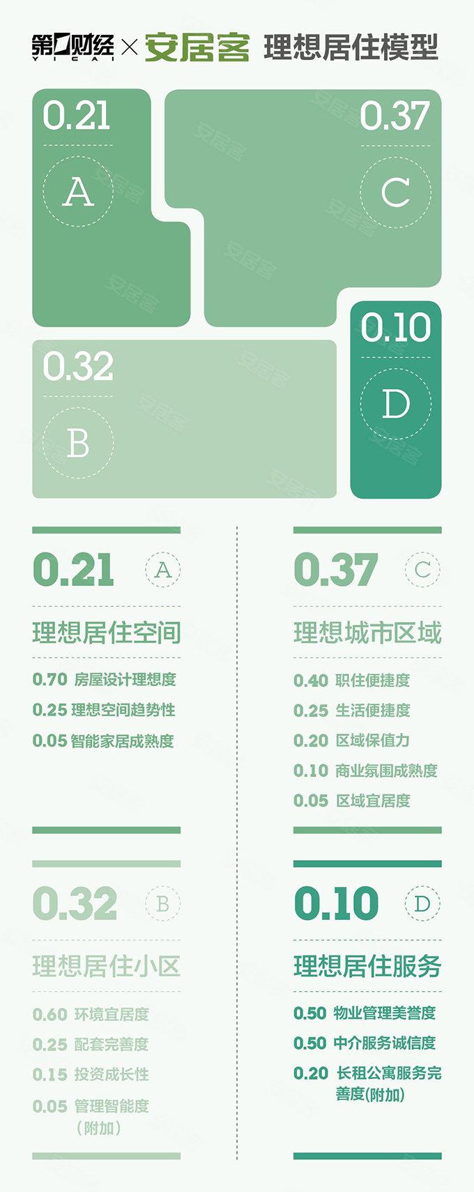 //pic1.ajkimg.com/display/xinfang/18aed092a350303925124d26c7a248c2/680x1709n.jpg插图(3)