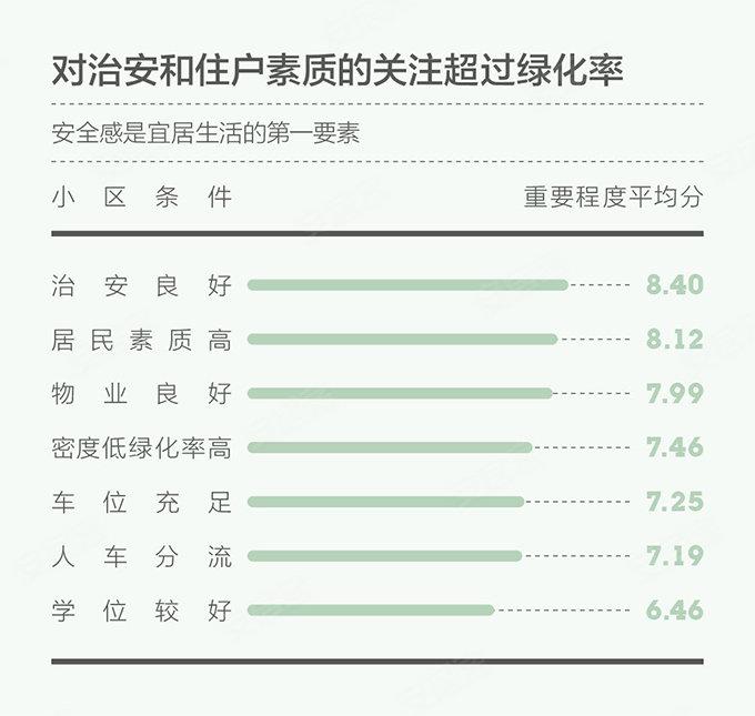 //pic1.ajkimg.com/display/xinfang/1c18bb5a85710e28ce5cf8f332c6efc1/680x645n.jpg插图(12)