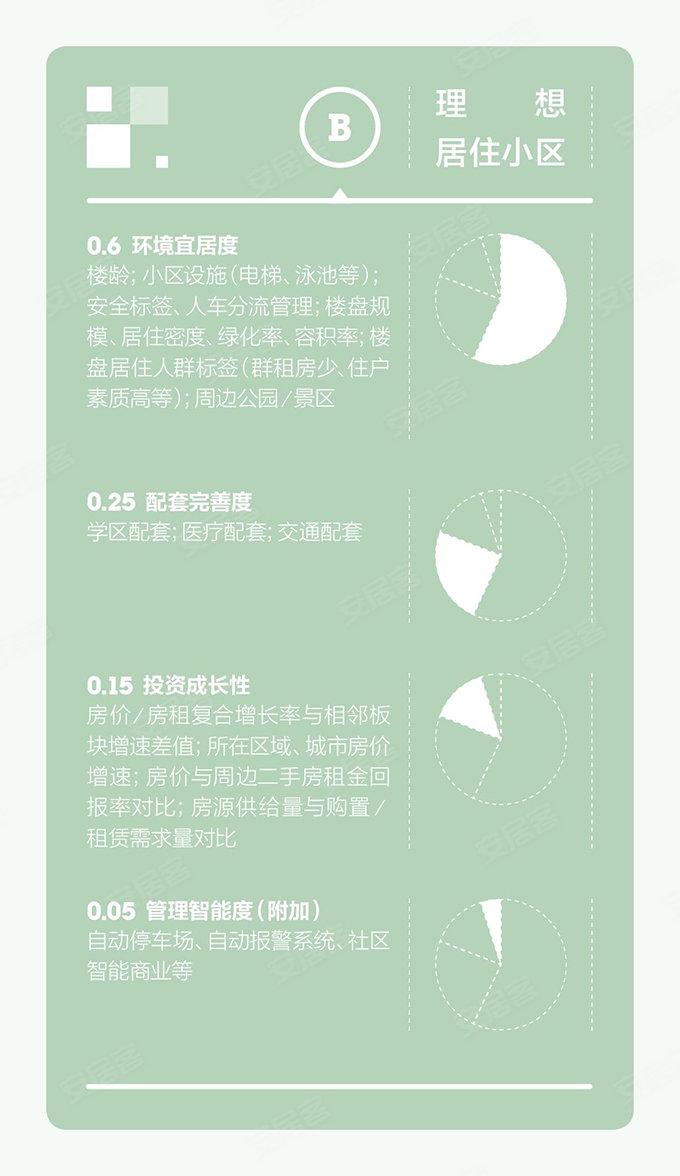 //pic1.ajkimg.com/display/xinfang/49a543eeb2d7735a92ae09a7c8e4c9fb/680x1176n.jpg插图(10)