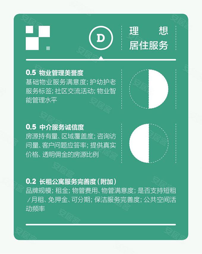 //pic1.ajkimg.com/display/xinfang/682e09cbb9b84fcde532f22905d049f6/680x853n.jpg插图(20)