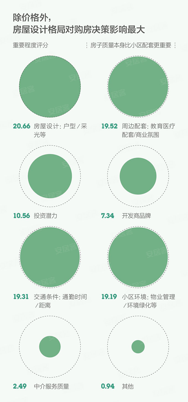 //pic1.ajkimg.com/display/xinfang/7dceddfd56f43331dfaeb39df81a0778/680x1449n.jpg插图(4)