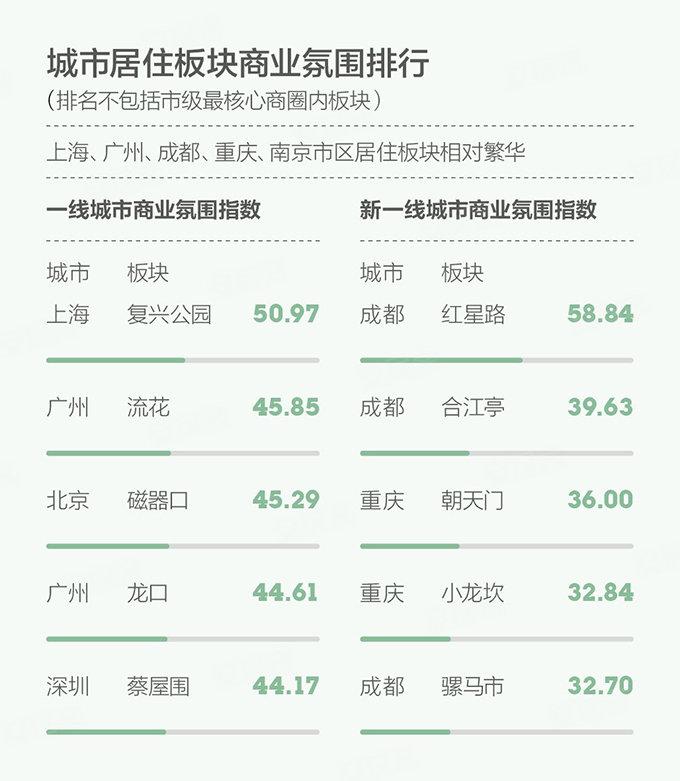 //pic1.ajkimg.com/display/xinfang/8602a6627e57508a48e2759f632dc8fb/680x781n.jpg插图(17)
