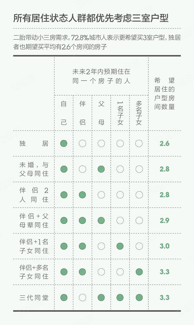 //pic1.ajkimg.com/display/xinfang/91e73014794eef1e6a00746563a391bc/680x1136n.jpg插图(8)