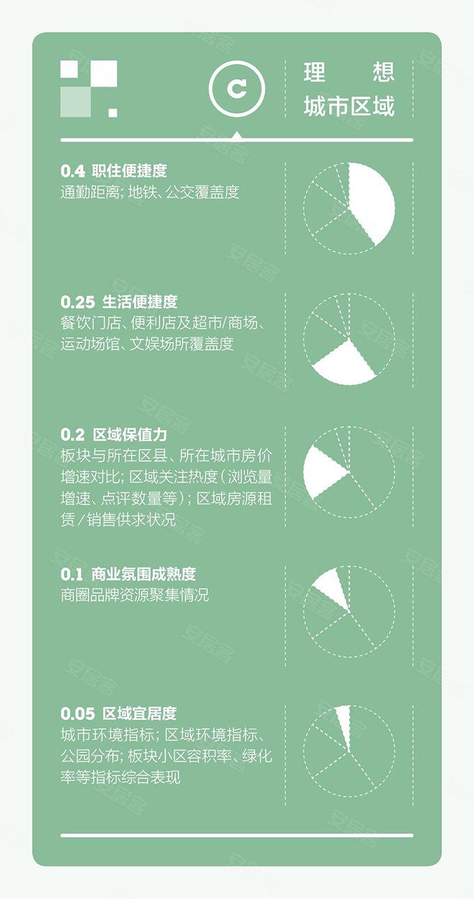 //pic1.ajkimg.com/display/xinfang/ab4f6e655a30103a44de2a4bc2214ac1/680x1289n.jpg插图(15)