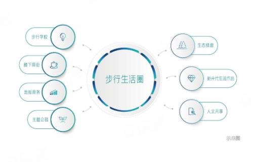 着眼未来十年新流量:康桥未来公元智慧生活发布会献映!